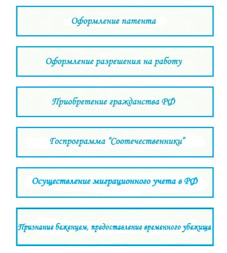 услуги предоставляемые УФМС России по Тверской области